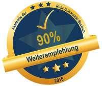 Qualität unser Weiterbildung - Teilnehmer Weiterempfehlung