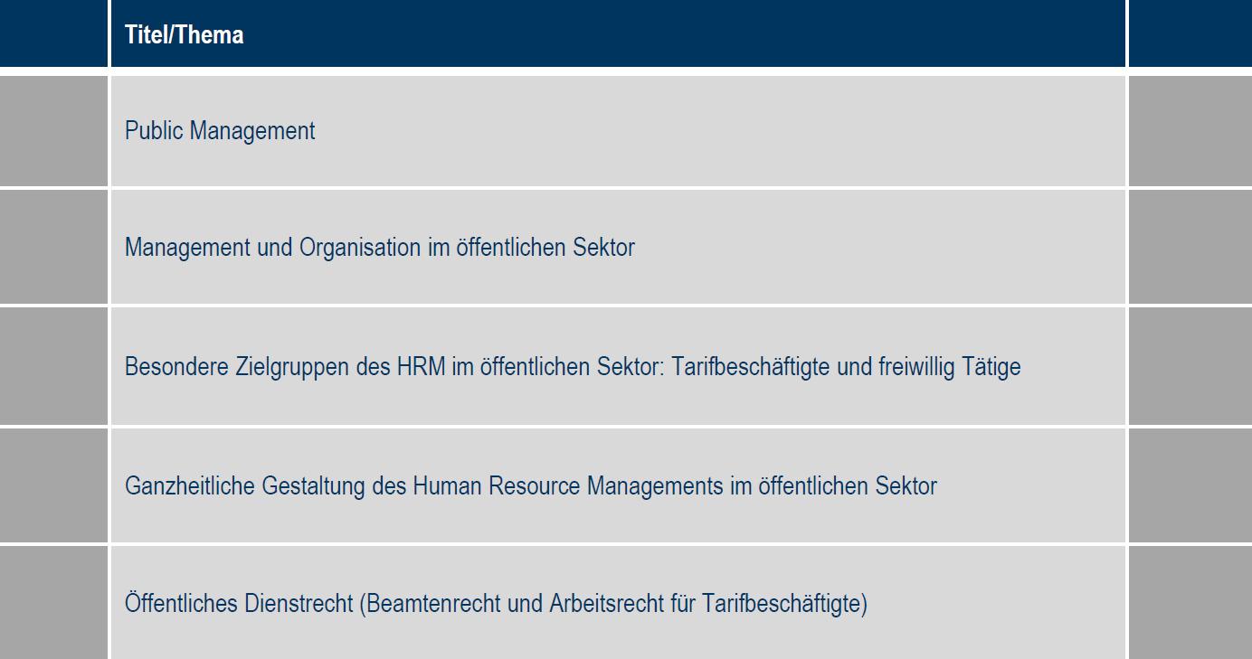 Personalmanagement in der öffentlichen Verwaltung oder Dienst, öffentliches Dienstrecht, Human Resource Management (HRM) in public administration and management,