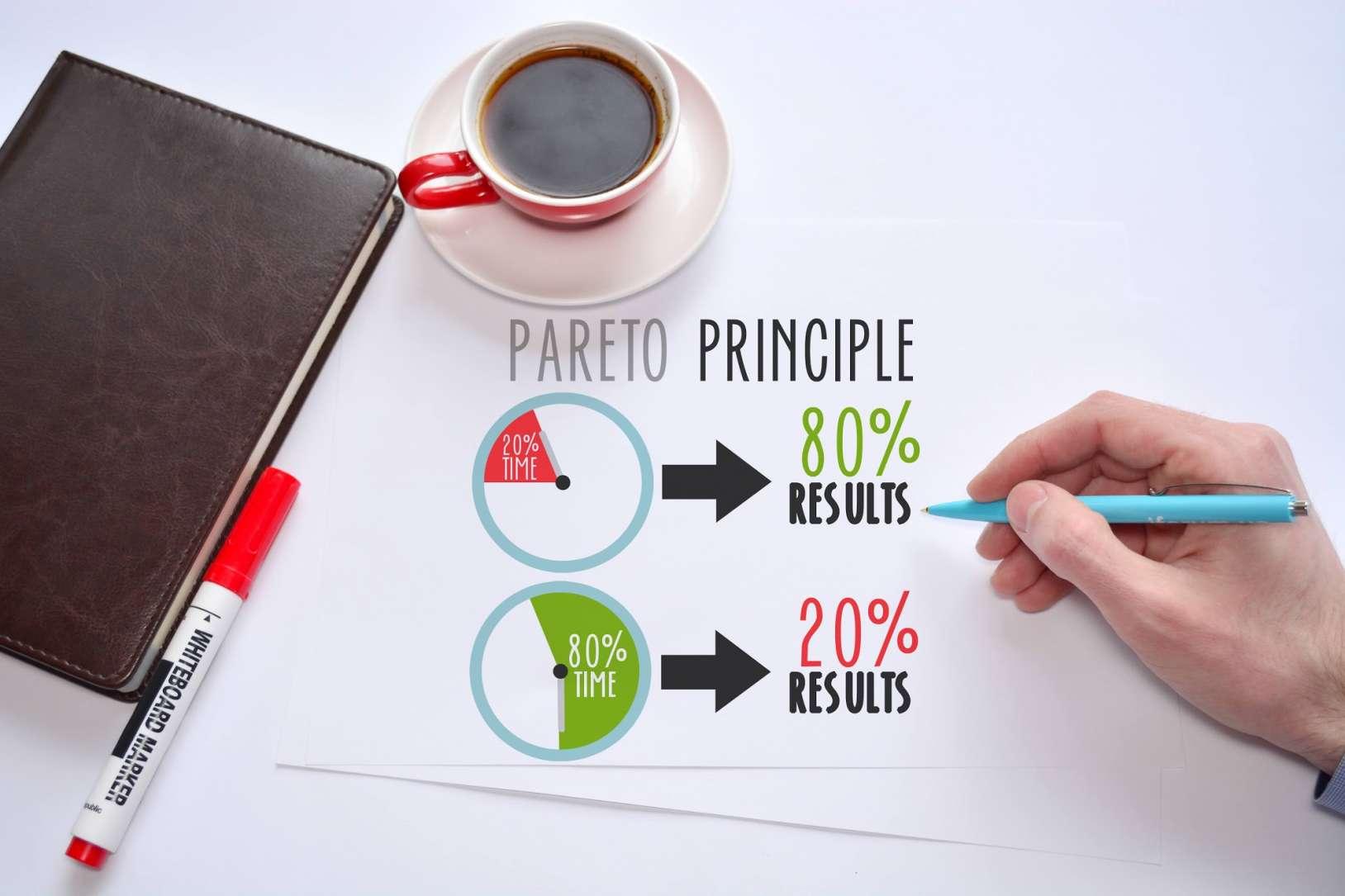 Pareto-Analyse Slider