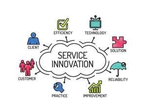 Dienstleistungsinnovation ist ein Prozess, bei dem neuartige Ideen und neuartige Technologien zur Entwicklung verbesserter oder neuer Dienstleistungsangebote genutzt werden.